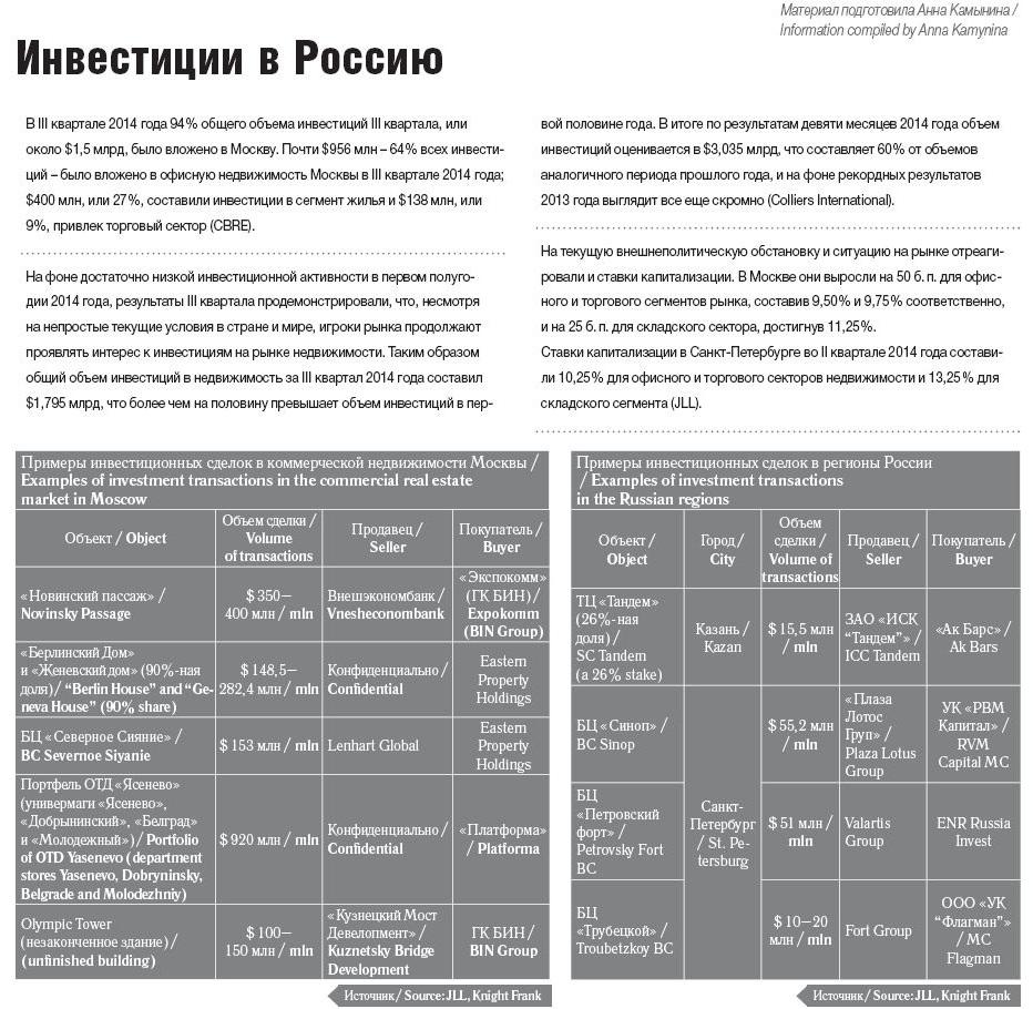 2014-12-Инвестиции-в-недвижимость-России[1]